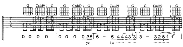 吉他谱怎么看?_弹吉他