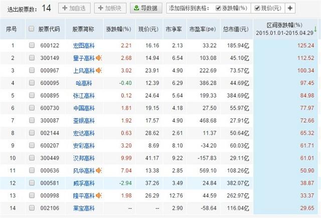 股票名称大全_中国股票名称大全图片